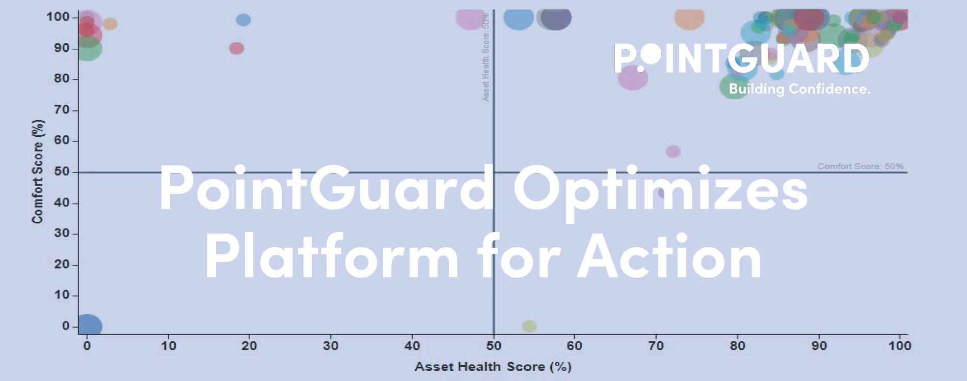PointGuard Optimizes Platform for Action with Scatter Plot
